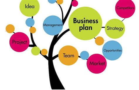 Tree Service Business Plan Template by Free Business Plan Template Main Street Launch Org