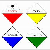 Toxicity label ...