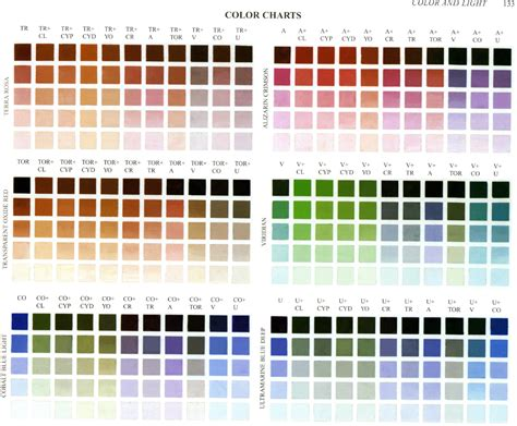 richards paint color chart studio tips by kelley sanford palette journey