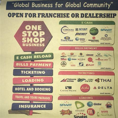 whiteprints  business service iloilo city