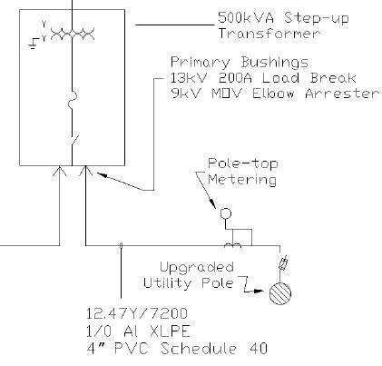 Gear Line Diagram by 2mw Inverter Interconnection Single Line Diagram