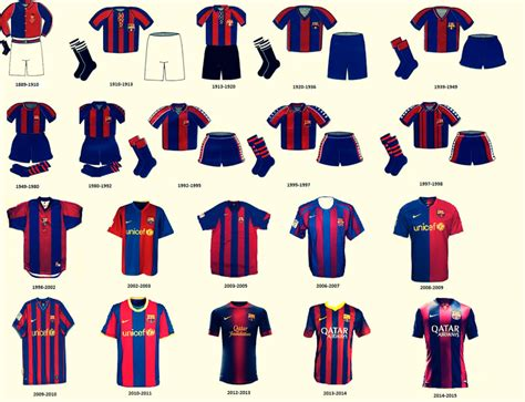 Barcelona Kit History Everything You Ever Wanted To Know About Fc Barcelona