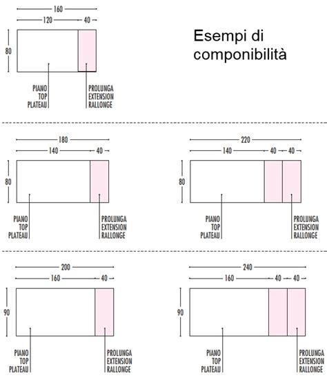 Dimensioni Sala Da Pranzo by Dimensioni Tavolo Da Pranzo Dekiru Soho