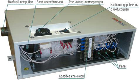 Индукционный электрический котел по низким ценам в ассортименте каталог отзывы характеристики купить с доставкой