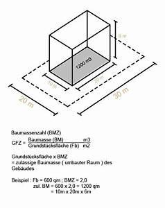 Quadratmeter Berechnen Formel : bmz ~ Frokenaadalensverden.com Haus und Dekorationen