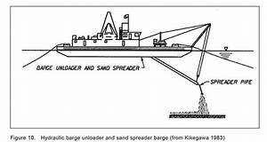 Clio Bay  Ward Cove  Alaska  Benchmark For Log Remediation