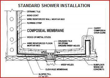 shower pan leak test   30774d1273327366 shower stall drain