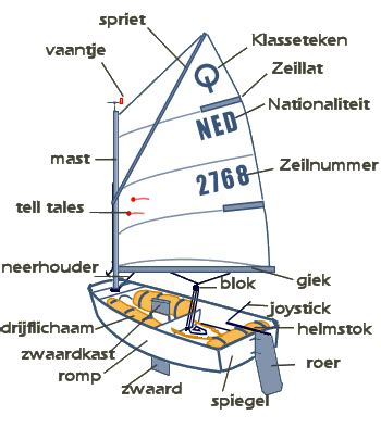 Roeiboot Delen by Jeugdzeilen Wvbrouwershaven Nl Powered By E Captain Nl