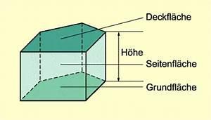 Prisma Berechnen übungen : prisma in mathematik sch lerlexikon lernhelfer ~ Themetempest.com Abrechnung