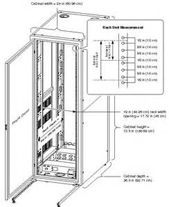 Armoire De Brassage 9u by C H A P T E R 3 Rackmounting The Systems