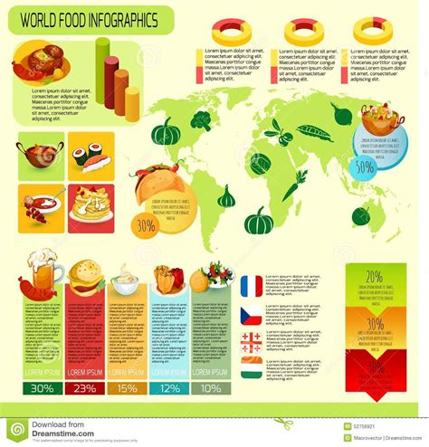 list of international cuisines food infographics stock vector image 52756921