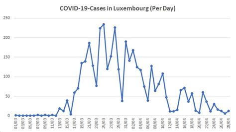 tuesday  april covid  update  cases  deaths