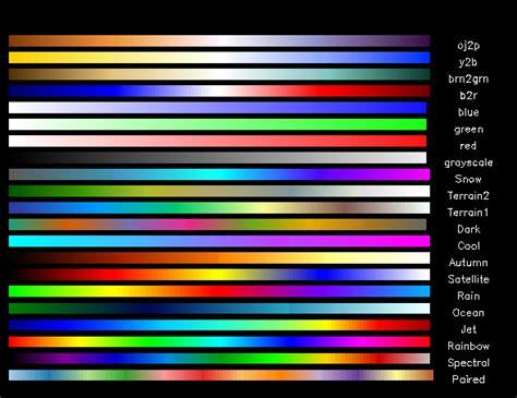 color scale grads aholic script colormaps gs easily create