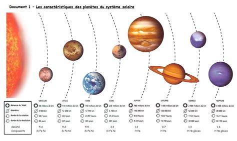 activit 233 1 la terre une plan 232 te du syst 232 me solaire