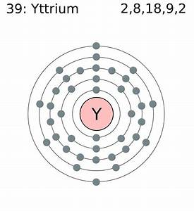 Dot Diagram Of Yttrium