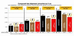 Meilleur Machine A Café : destockage noz industrie alimentaire france paris ~ Melissatoandfro.com Idées de Décoration