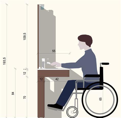 cuisine handicap norme conseils pour meubles p m r personnes à mobilité réduite