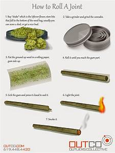 Image Gallery how to roll joint