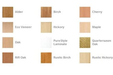 cabinet wood types and costs best wood for garage cabinets 2017 2018 best cars reviews
