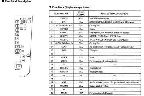 2003 Protege Alarm Wiring Diagram by I A 2000 Mazda Mpv Here The Problem Driving On