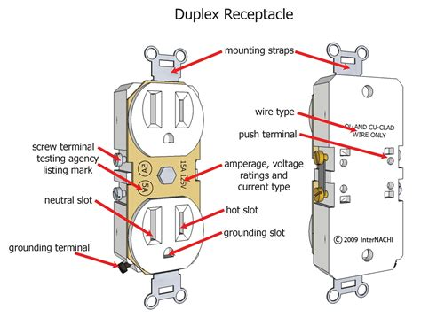 wiring a duplex receptacle wiring a grounded receptacle wiring free engine image