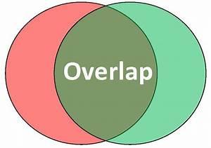 Overlap Definition