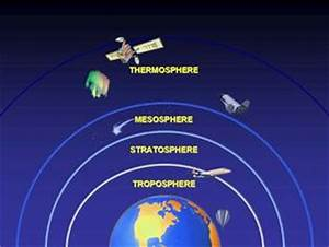 Thermosphere - home