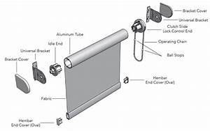 Roller Systems