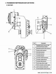 Hyundai Hl750tm 3 Wheel Loader Service Manual Pdf Download