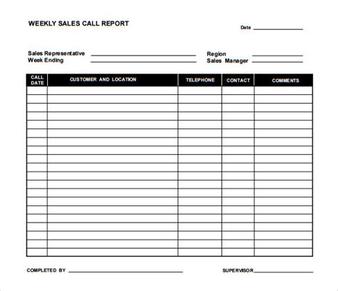 sample sales call report template  documents