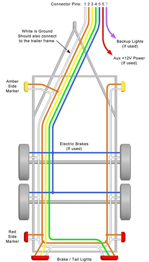 Wiring Diagram For Trailer by Trailer Wiring Diagrams For Single Axle Trailers And