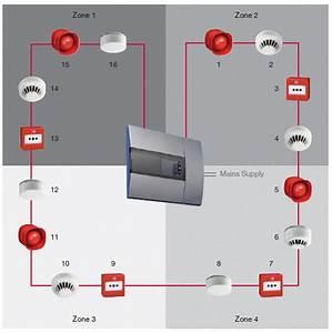 Electro Dream  U00bb Addressable Fire Alarm