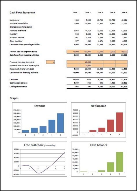 financial projections template excel business plan