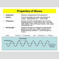 Vibrations And Waves Simple Harmonic Motion Wave Interactions  Ppt Download