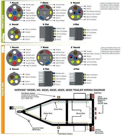 Prong Trailer Plug Pin Wiring Diagram New Seven Pics