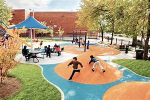 Image Gallery playground design