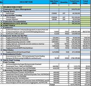 Project Effort Estimation Template Excel - project ...