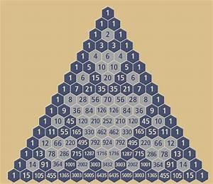 Binomialkoeffizienten Berechnen : pascalsches dreieck wikipedia ~ Themetempest.com Abrechnung
