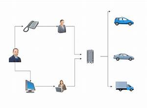 Workflow Diagram Symbols