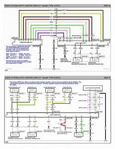 Diagram 2004 Miata Radio Wiring Diagrams Full Version Hd Quality Wiring Diagrams Vetwiring2d Lacasa Ilfilm It