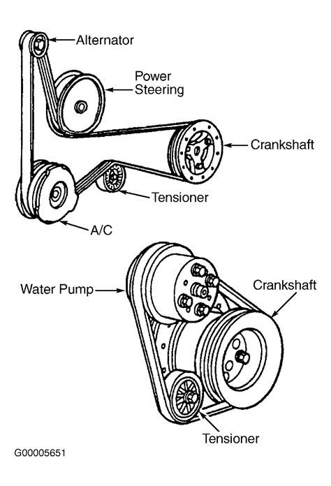 Buick Lesabre Serpentine Belt Diagram