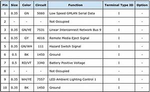 Looking For 2014  Shifter Wiring Diagram - Page 2