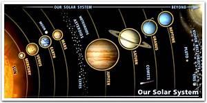 Nine Planets
