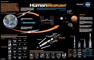 Mars Space Missions Timeline - Pics about space