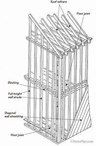 House Framing Diagrams  U0026 Methods