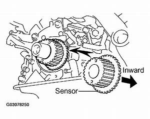 2004 Toyota Tacoma Serpentine Belt Routing And Timing Belt Diagrams