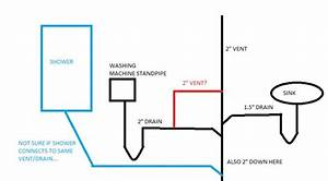 Plumbing A Washing Machine Drain Diagrams