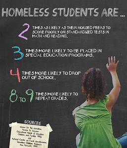 Homeless students have the same right to a quality ...
