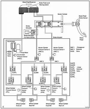 1998 Range Rover Abs Pressure Control Switch Wiring Diagram 24838 Getacd Es