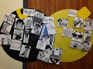 1000+ images about Kindergarten -Science on Pinterest ...